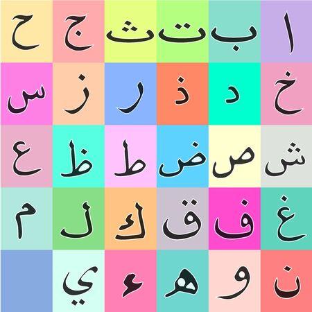 zestaw alfabetu arabskiego, wektor. Kolorowy alfabet arabski. Nazwy i kształty liter alfabetu arabskiego kolorowe kwadraty dla dzieci. Ustaw arabski alfabet czcionki Hijaiyah