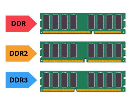 Type of ddr ram in flat style