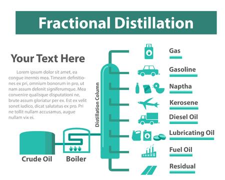 La destilación fraccionada, las refinerías de petróleo infografía, vector