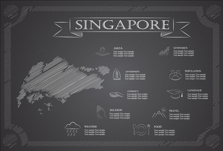 statistical: Singapore infographics, statistical data, sights.