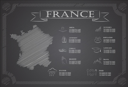 France infographics, statistical data, sights.