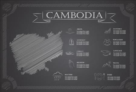 cambodia: Cambodia infographics, statistical data, sights. Illustration