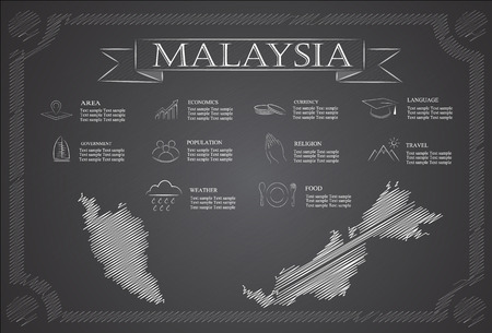 Malaysia infographics, statistical data, sights.