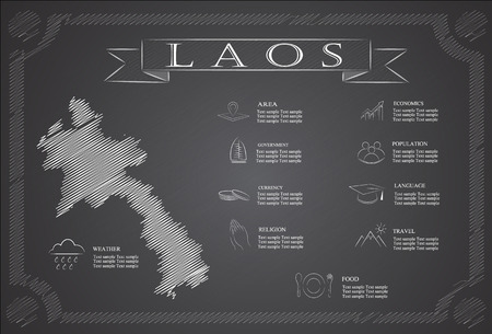 statistical: Laos infographics, statistical data, sights.