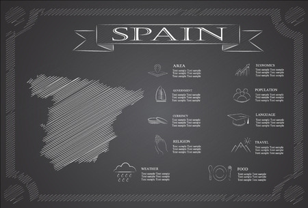 toreador: Spain infographics, statistical data, sights.