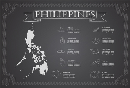 idler: Philippines infographics, statistical data, sights.