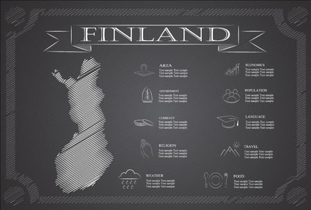 lapland: Finland infographics, statistical data, sights. Illustration