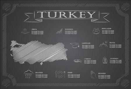 statistical: Turkey infographics, statistical data, sights. Illustration