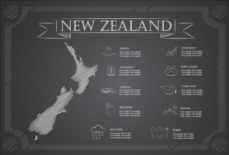 new zealand landscape: New Zealand infographics, statistical data, sights. Illustration