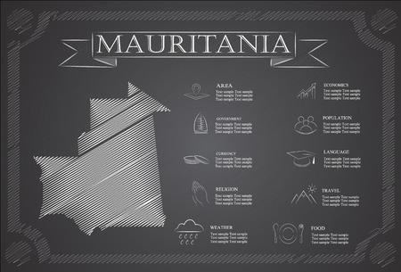 sights: Mauritania infographics, statistical data, sights.