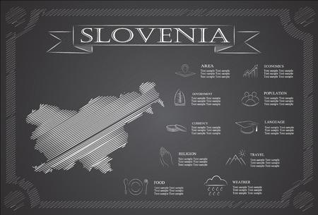 Slovenia infographics, statistical data, sights.