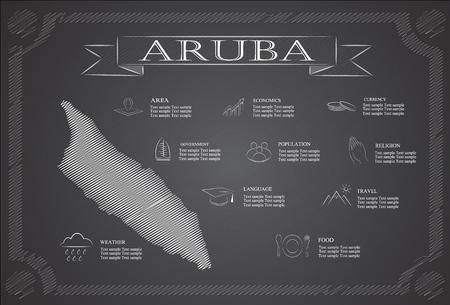statistical: Aruba infographics, statistical data, sights. Illustration