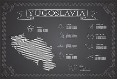 Yugoslavia infographics, statistical data, sights.