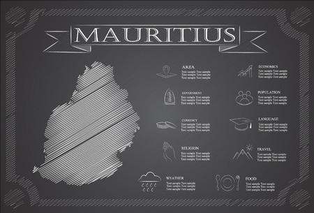 sights: Mauritius infographics, statistical data, sights.
