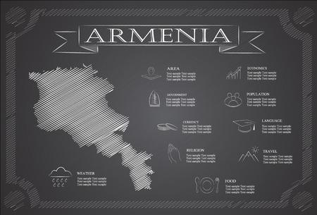 armenia: Armenia infographics, statistical data, sights.