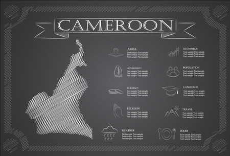 cameroon: Cameroon, infographics, statistical data, sights.