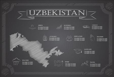 oezbekistan: Uzbekistan,infographics, statistical data, sights.