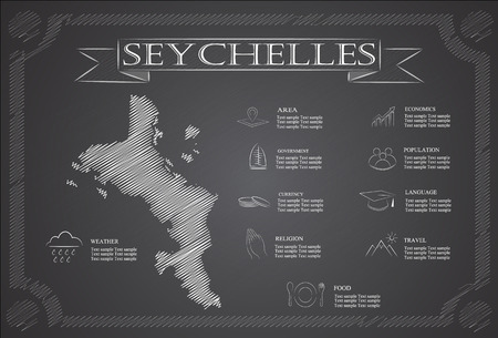 seychelles: Seychelles , infographics, statistical data, sights.