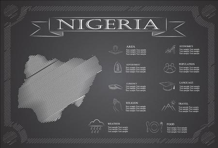 sights: Nigeria, infographics, statistical data, sights.