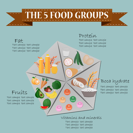 beans and rice: THE 5 FOOD GROUPS Illustration