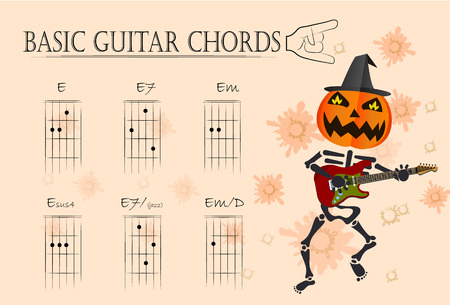 fingering: Basic guitar chords ,Vector illustration