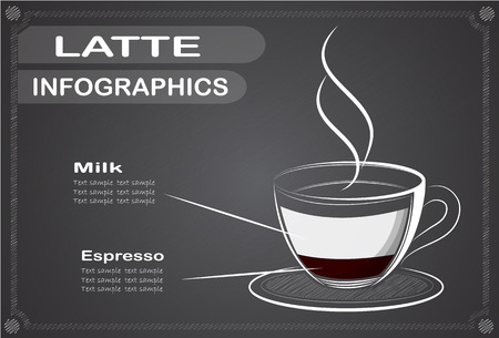 latte: Coffee, latte  infographics, Vector illustration. Illustration
