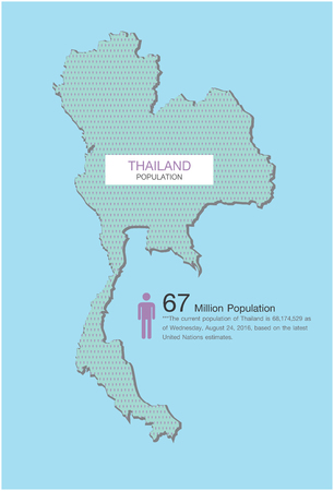 poblacion: la población de Tailandia Vectores
