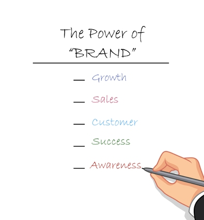 regarded: the power of brand