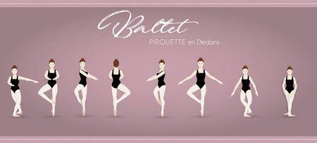 Ballet Turn arround