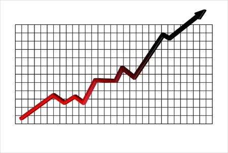 Graph showing a climb into the black Stock Photo