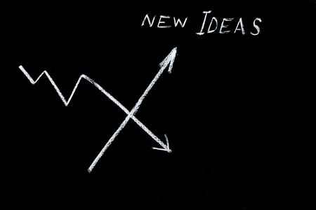 New Ideas - keys to success