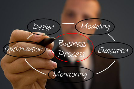 Business Process photo