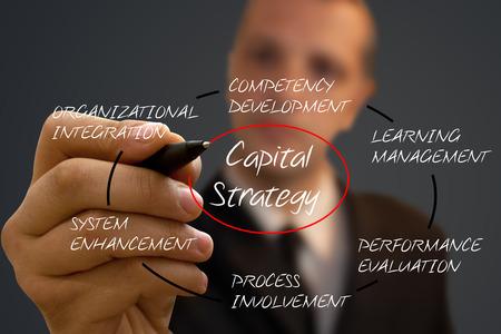 Capital strategy Reklamní fotografie