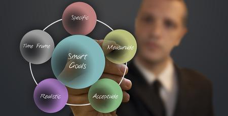 Smart goals Stock Photo
