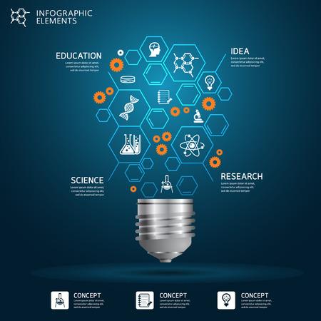 química: Bombilla ciencia creativa plantilla de diseño infográfico Resumen Vectores