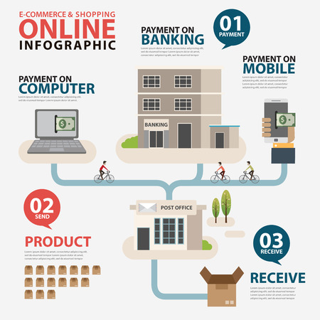 mobile banking: Vector e-commerce and shopping online Infographics concept