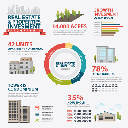 Vector real estate and properties infographic concept