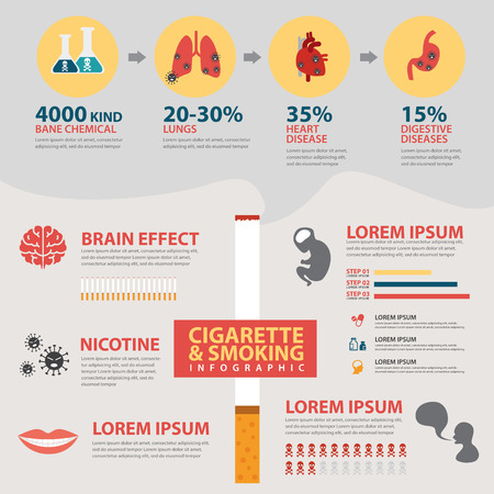 human lungs: Vector cigarette and smoking infographic concept