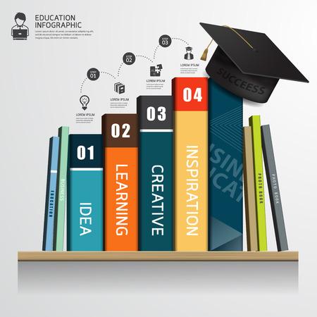 Vector educación éxito infografía concepto Fila de libros y gorro de graduación en el estante