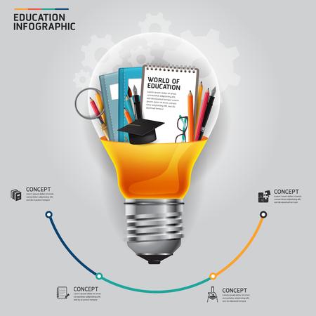 innovacion: idea innovación infografía en la bombilla concepto de ilustración vectorial