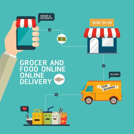 El orden de comida de compras de comercio electrónico en línea de pago por móvil concepto de negocio y la entrega Ilustración de vector