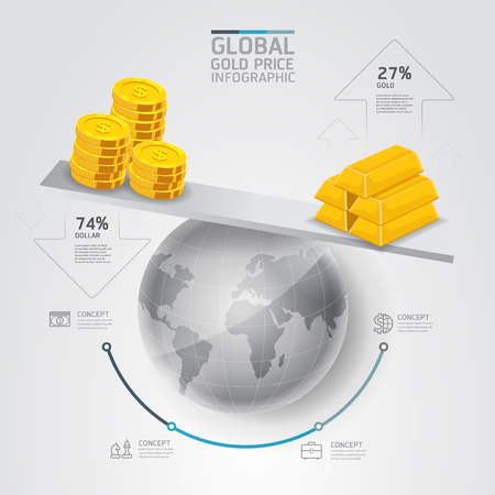 global market: Global business gold price scale Infographics template. illustration. can be used for workflow layout,  diagram Illustration