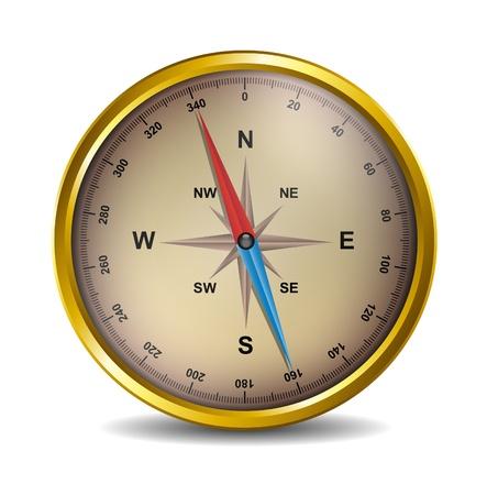 compass map: Compass
