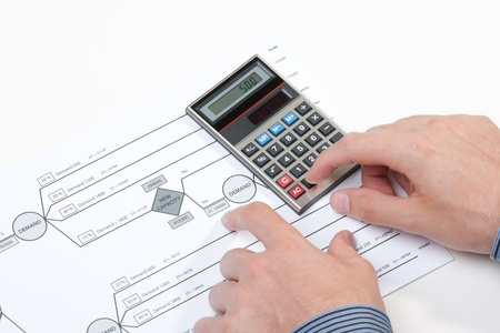 decision tree: Decision tree, calculator and pen - manager decision-making method Stock Photo