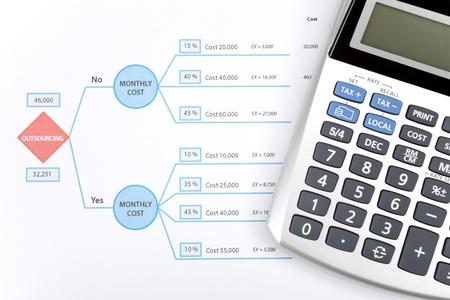 arbol de problemas: La toma de decisiones de negocios sobre el árbol de decisión de contratación externa impresa y calculadora, vista superior Foto de archivo