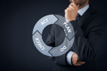 PDCA (plan–do–check–act) cycle - four-step management and business method. Contemplate manager supervise in background. photo