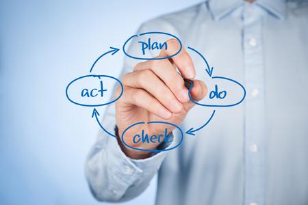 PDCA (計画 – か – チェック-act) サイクル - 4 ステップの管理やマネージャーによるビジネス メソッドの描画