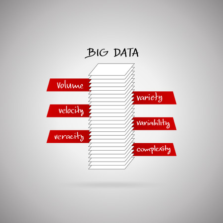 variety: Big data (bigdata) concept. Unstructured data and typical big data issues (volume, velocity, variety, variability, veracity, complexity).