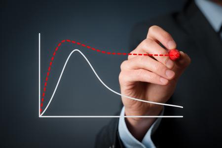 la vie: la vie de concept de cycle de produit. Homme d'affaires de mieux planifier le cycle de vie du produit.