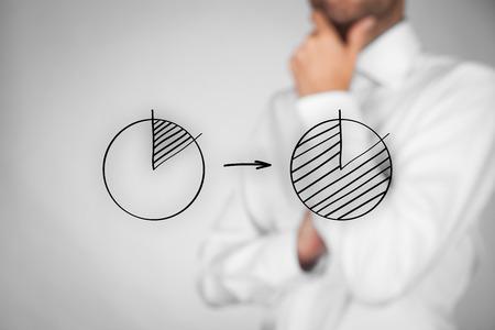 penetracion: Cuota de mercado o principio de Pareto (8020) concepto. hombre pensar cómo aumentar la cuota de mercado de la empresa y aplicar el principio de Pareto.